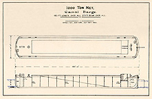 Plan of 1000 Ton Canal Barge