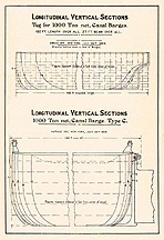 Longitudinal Vertical Sections of 1000 Ton Canal Barges