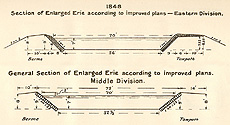 Section of Enlarged Erie according to improved plans