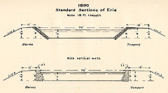 Standard sections of Erie, 1890