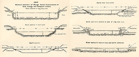 Barge Canal improvement on Erie, Oswego and Champlain Canals, 1903